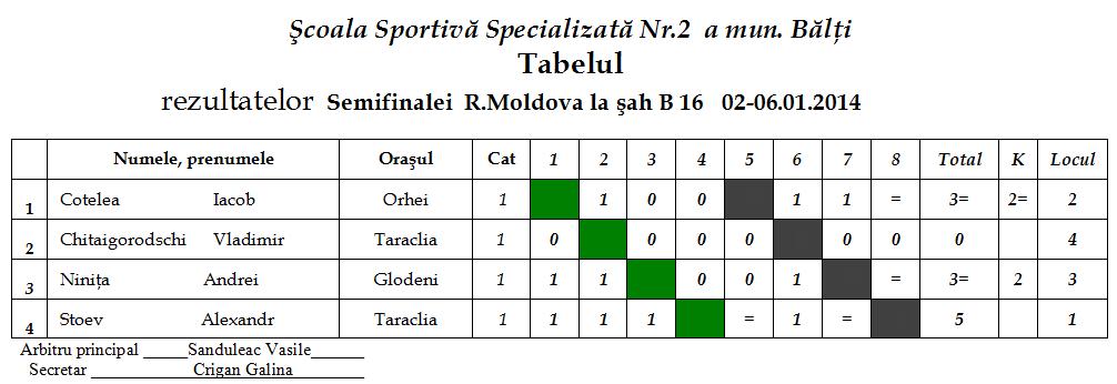 B16 Fin