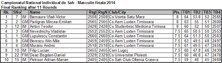 CR Men 2014 Fin