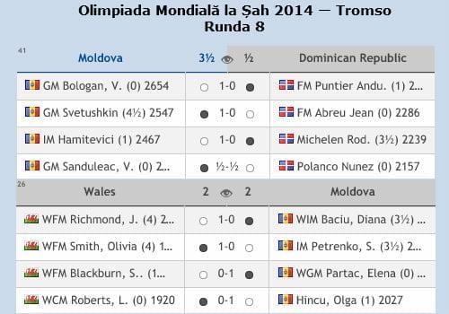 Olimpiada Mondială la Șah 2014 — Tromso R8