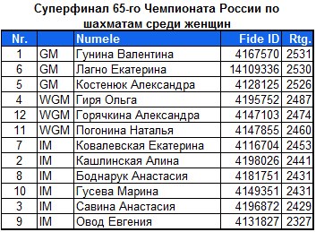 Superfinal ru woman 2015