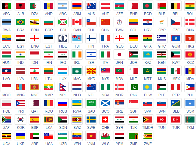 worldyouth2013 tari participante