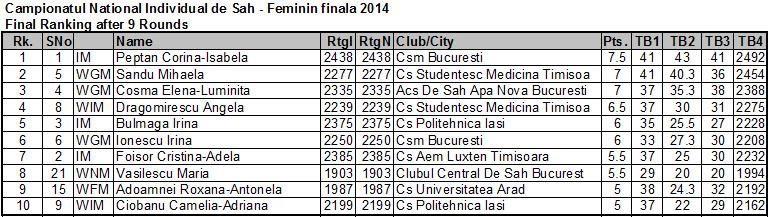 CR Women 2014 Fin