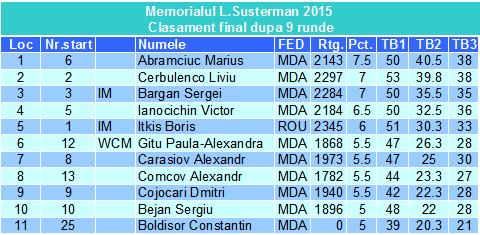 Memorial Susterman 2015 Fin