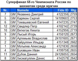 Superfinal ru man 2015